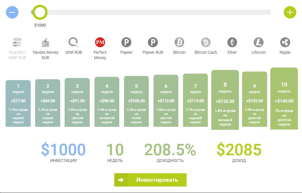 Создание депозита в El-terro com